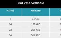 双路64核心 微软Azure宣布推出AMD EPYC Azure虚拟机