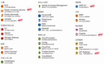 【新增功能汇总】AWS 中国(北京)区域已完成本地化和运营服务体系构建