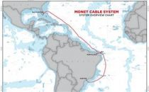 谷歌公司提供支持的连接佛罗里达和巴西的Monet海底电缆即将开通