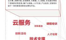 2017年网易云大事记:办首届创业大赛、建五大联合创新中心