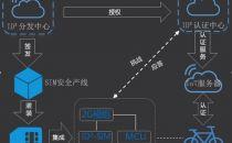 """春运-交通""""双11场景""""来临,阿里云+高德用技术护航""""海陆空"""""""