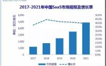 巨头收割下的云计算市场,2018年会有哪些新玩法?