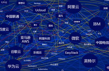 中国电信推出首个5G营业厅,用户可实地感受5G魅力 5G资讯 第15张