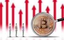 数字货币 | 比特币重上1万美元大关 数字货币两位数大反弹
