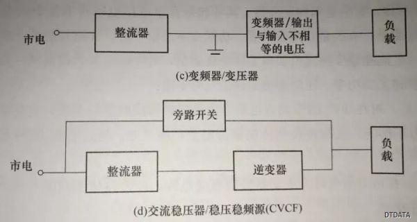 不具备ups四个基本构成部分的电路