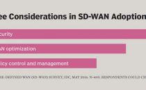 SD-WAN安全问题仍是厂商和用户关注点