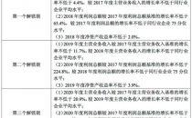 中国联通公布股权激励计划名单:7855名员工获配8.4亿股