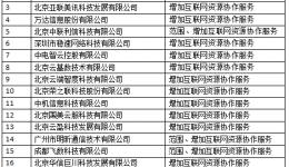【MWC2018】思科和Reliance Jio合作开发移动内容交付