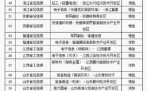 南通国际数据中心产业园获评国家新型工业化产业示范基地
