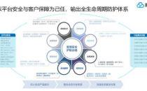 腾讯云与雄安联通共建新区安全生态