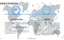 2018中国生鲜电商行业年度综合分析 | 新零售袭来,资源头部聚拢
