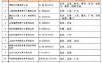 (全)170家云服务牌照企业名单、经营范围表