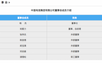 中国电信人事变动|张学兵、陈圣德等四人任中国电信外部董事