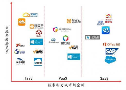 微软有望年内市值破万亿 公有云服务成业绩顶梁柱2