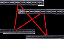 数据中心基础网络架构最佳实践及未来发展趋势
