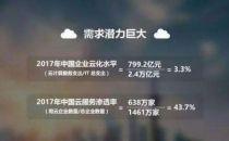 捷报频传 甲骨文公司斩获云计算创新奖