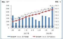 三大运营商4G用户总数突破10亿 固网宽带用户达3.61亿