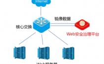 盛邦安全助某师范大学打造Web安全综合治理平台