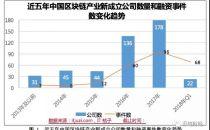 工信部发布《2018中国区块链产业白皮书》