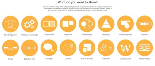 数据可视化的分类