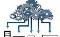 智能制造下一个风口:工业智能