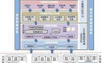大唐软件高速交通大数据方案入选工信部优秀案例