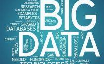 零售业强竞争,大数据如何帮助弱者角逐