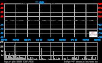 中兴通讯复牌第二日:A股继续跌停