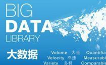 大数据面临的四大问题你了解吗?