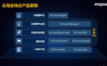 """浪潮云海OS 5.5聚焦场景融合,实现Live """"IT"""" up!"""