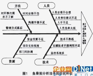 http://www.reviewcode.cn/yunjisuan/175743.html