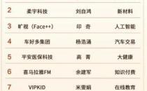 旷视科技入选2018中国十大独角兽,持续领跑人工智能赛道