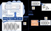 存储新时代:利用RISC-V和内存结构实现开放式计算