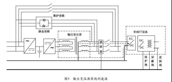ups高频机与工频机技术与性能之争中的若干概念问题