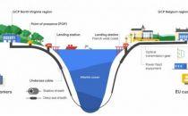 谷歌建首条跨大西洋私有海底电缆:为提升云计算服务