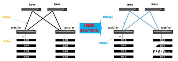 10gdp_硅谷数模10GbpsUSB-C重定时器搭载于最新一代笔记本电脑、台式电...