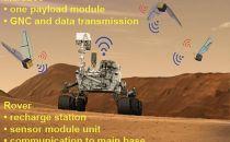 人类想早点移民火星,AI能安排上吗?