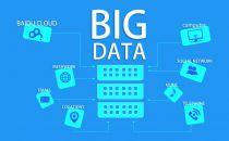 大数据技术在金融行业中的典型应用