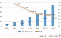 中国信通院发布2018年云计算发展白皮书 行业云时代全面开启