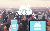 大数据人工智能产业快速发展,2020年规模将破1600亿