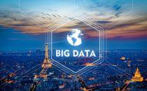 银行金融科技与大数据