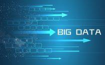 工业大数据:构建制造型企业新型能力