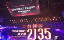 """2018""""双11""""收官 成交额定格2135亿"""