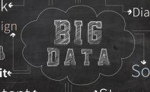 大数据在生活中如何体现?这些数据告诉你