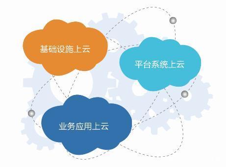 http://www.ectippc.com/chanjing/311434.html