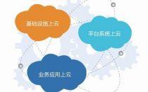 云计算发展三年行动计划(2017-2019年)