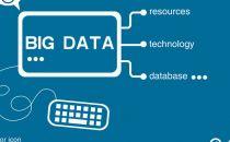 大数据与实体融合加快 如何有效释放行业价值仍待