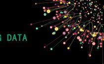 大数据专业就业前景及就业方向