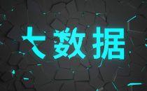 中国政法大学郜庆:金融数据未来可能影响国家经济安全 应从法律层面上去论证算法等问题