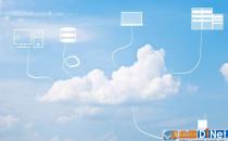 AWS收购了做云灾备的CloudEndure